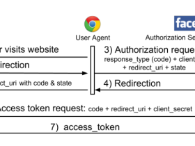 Make Redirection Evil Again:  URL  Parser Issues in OAuth