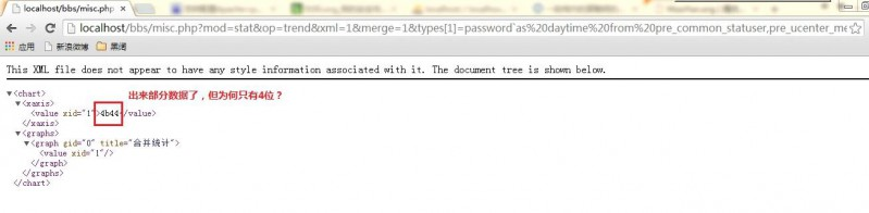 Discuz x3.2前台GET型SQL注入漏洞(绕过全局WAF)