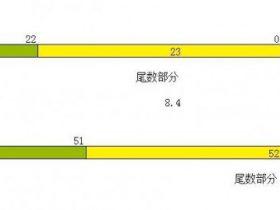 C语言4 -C语言整数和浮点数