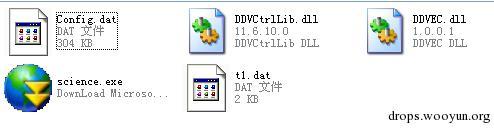 利用第三方软件 0day 漏洞加载和执行的木马分析