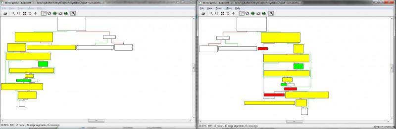 MS15106 JScript ArrayBuffer.slice 任意地址读漏洞分析