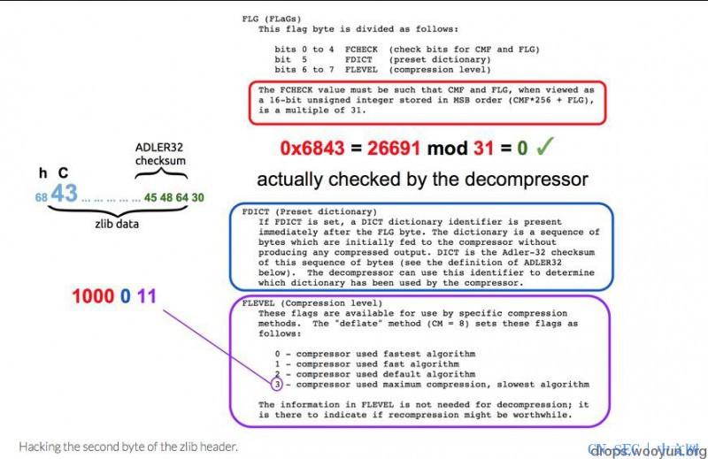 上传文件的陷阱II 纯数字字母的swf是漏洞么?