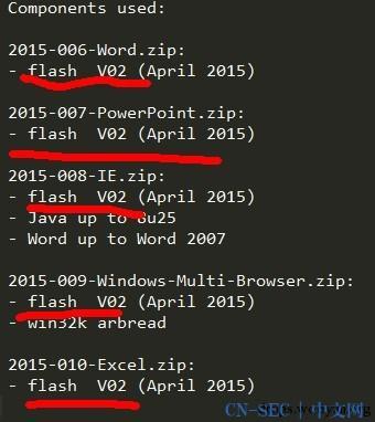 Hacking Team攻击代码分析