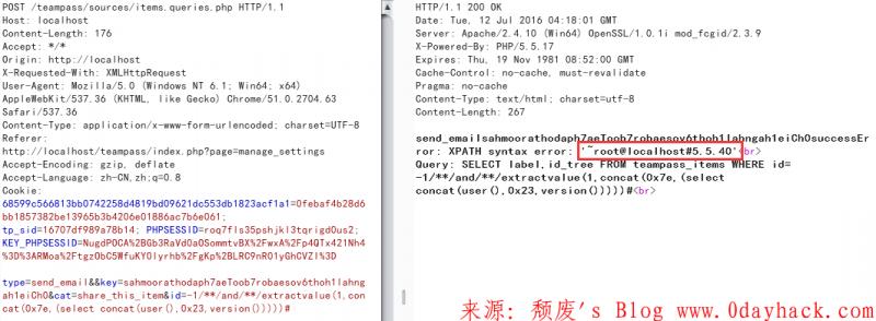 最新TeamPass SQL注入漏洞(CVE request)