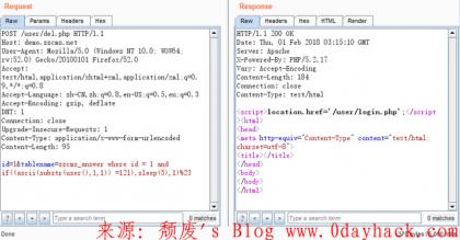 ZZCMS v8.2 最新版SQL注入漏洞