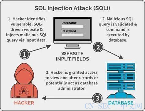 物联网安全漏洞回顾