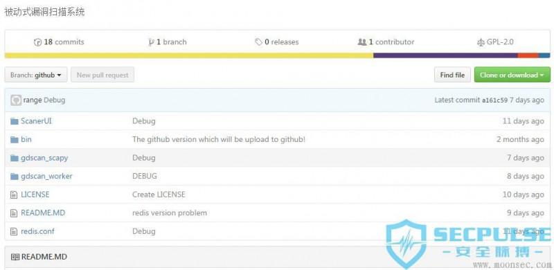 被动式漏洞扫描系统GourdScan V2.0发布