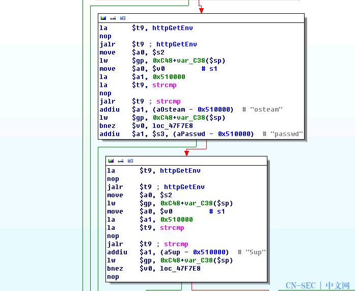 TP-LINK 路由器后门,TPLINK 存在一个 Shell 调试后门