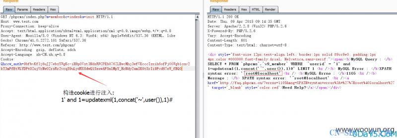 PHPCMS某处设计缺陷可致authkey泄露