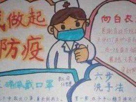 如何做好VIRUS.COVID-19应急响应