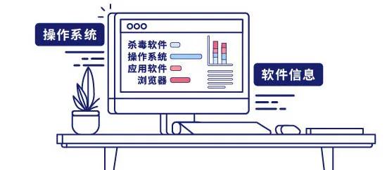 IP-guard资产报表 助力高效运维管理!