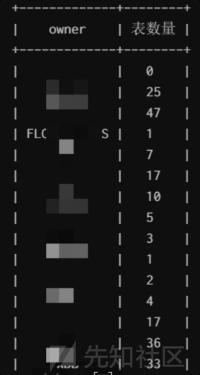 一次sm4参数加密下的sql盲注