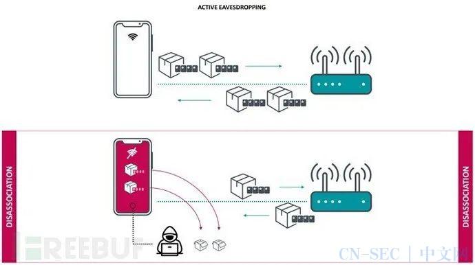 高危漏洞Kr00k再现?高通和联发科Wi-Fi芯片受影响