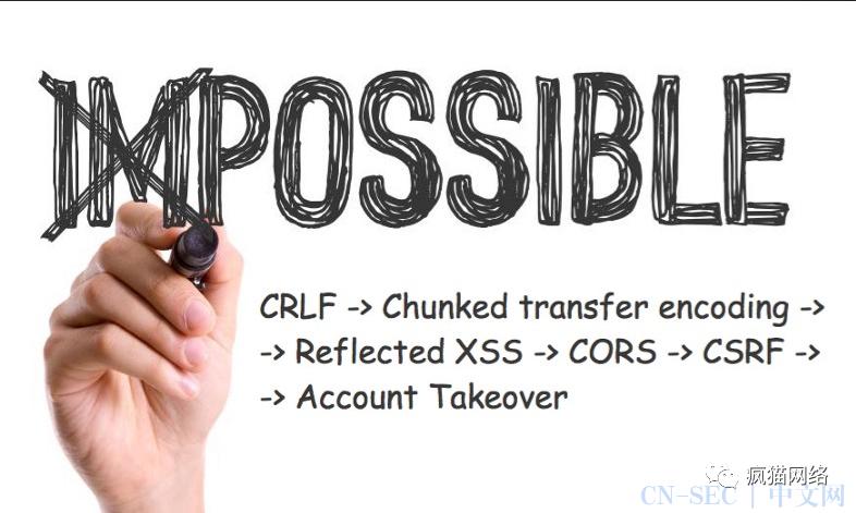 挖洞经验 | 利用CRLF注入实现账户劫持