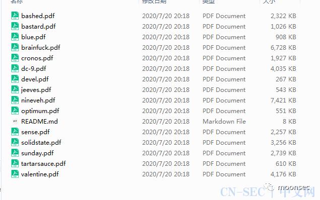 HackTheBox-文章合集