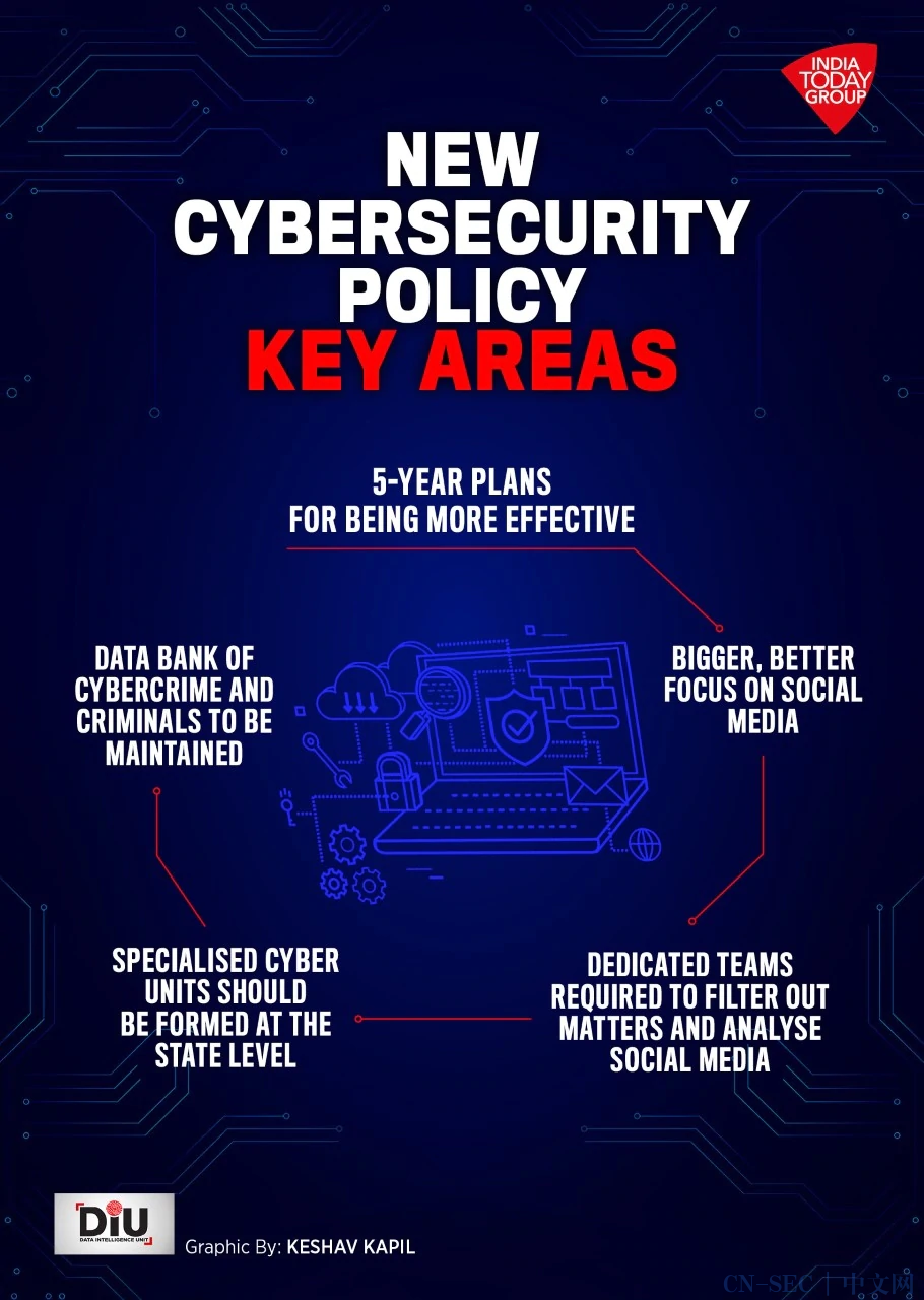 印度正在制定新的国家网络安全战略