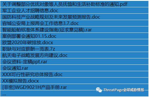 今日威胁情报2020/8/12-13(第290期)