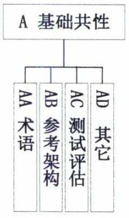 发布 | 中央网信办等五部门印发《国家新一代人工智能标准体系建设指南》(附全文)