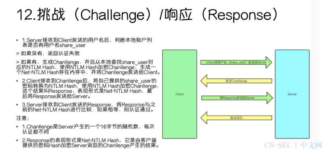 windows之NTLM认证