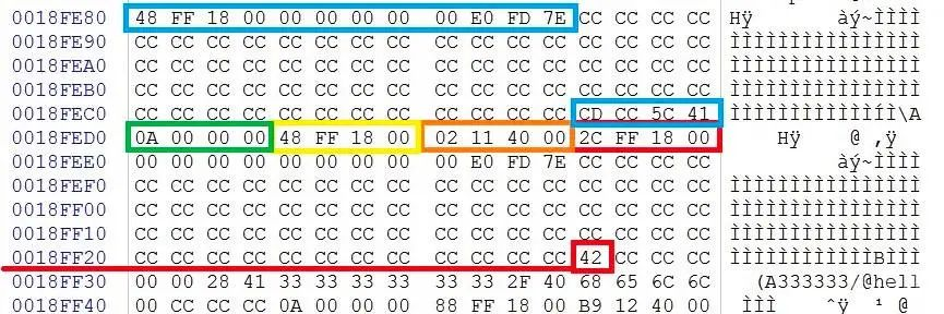 0基础也能看懂的函数栈结构分析