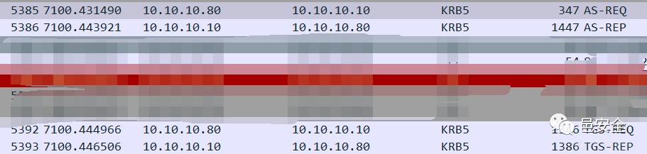 内网渗透之kerberos协议分析