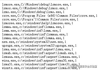 """""""匿影""""木马升级Rootkit驻留,发展僵尸网络挖矿捞金"""