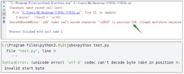 """用""""讲故事""""的方式,带你认识 Python 编码问题的起源和发展!"""