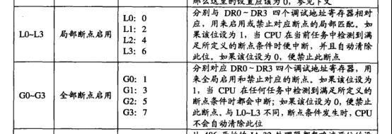 原创 | dll劫持之VEH硬件断点过crc校验