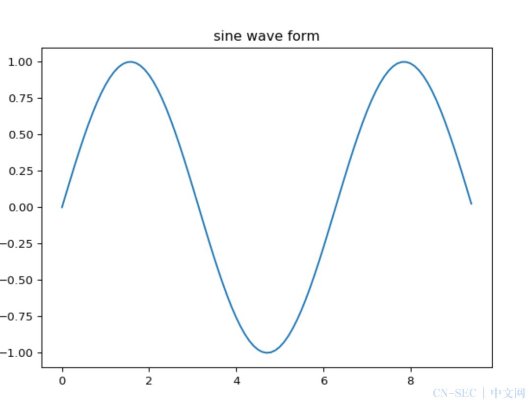 reticulate包 | 在Rmarkdown中调用Python代码