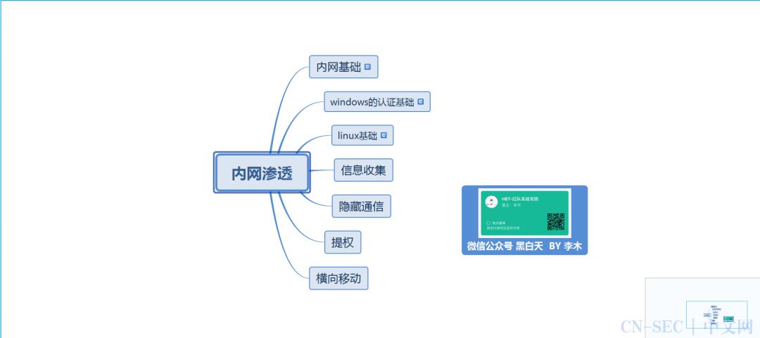 内网/红队学习资料