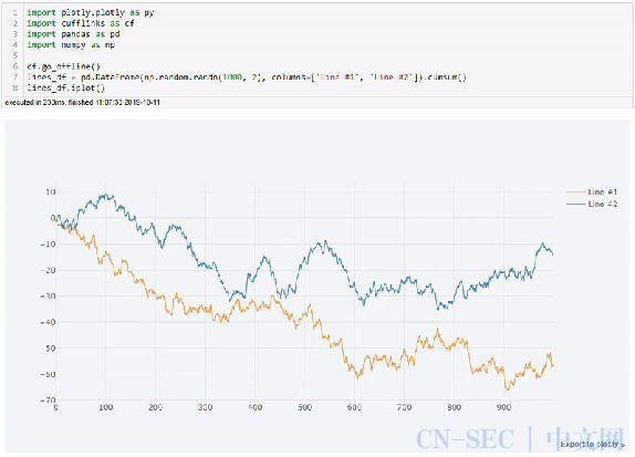 学会这 7 个 Python 技巧,数据分析不怕!