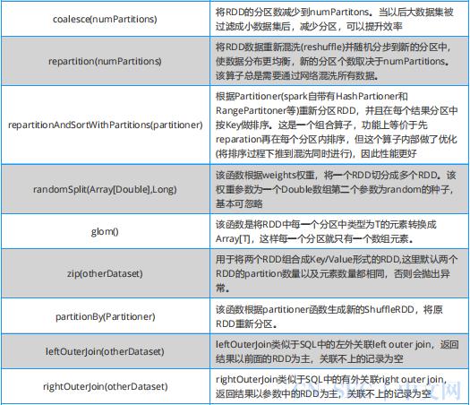 26 页高清分布式集群代码速查表,提升效率必备!【可下载】