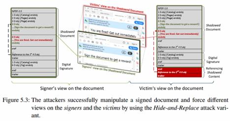 """新型""""影子攻击""""绕过数字签名篡改PDF文件"""