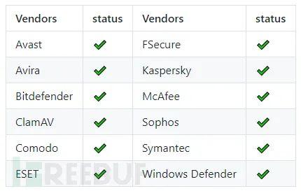 Saferwall:下一代开源恶意软件分析平台
