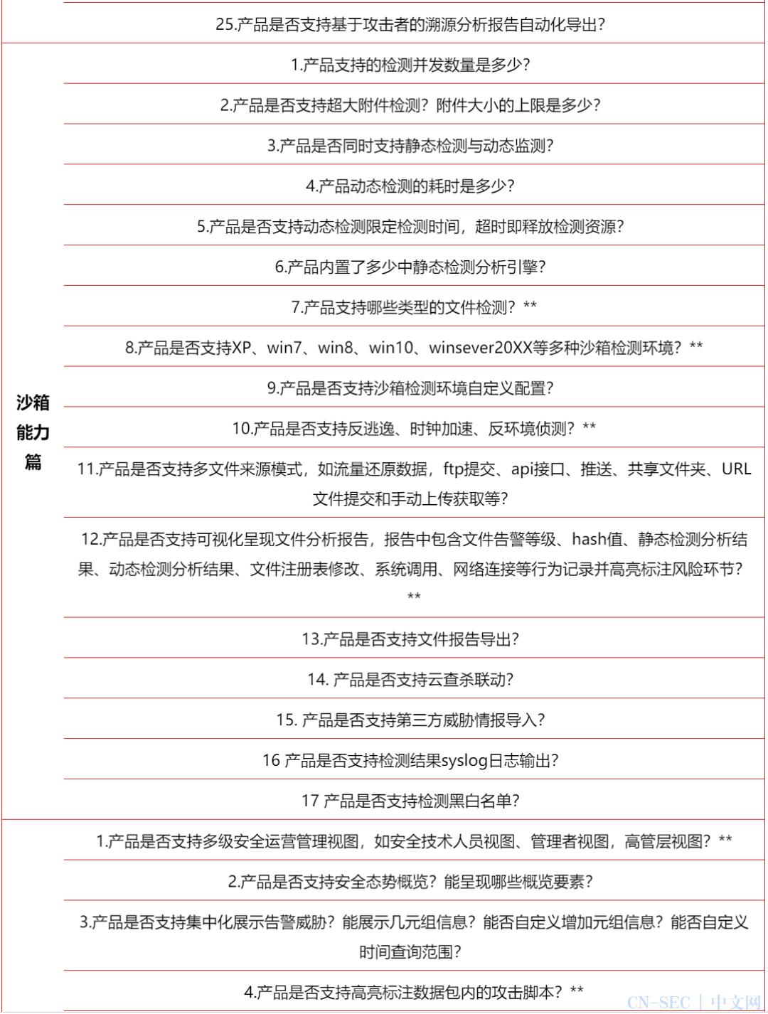征文 | 杨博涵:浅谈全流量安全分析系统POC测试