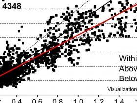 Python-matplotlib 学术散点图 EE 统计及绘制