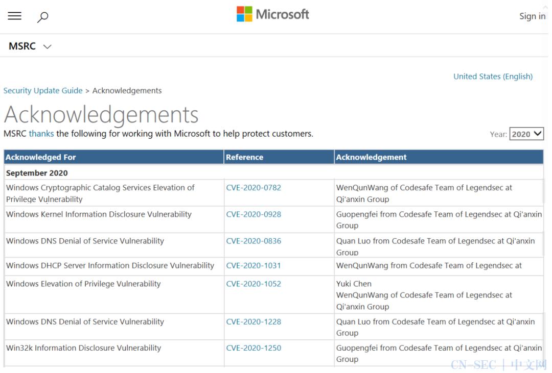 【安全风险通告】奇安信代码安全实验室贡献7枚漏洞,微软9月补丁日多个产品高危漏洞安全风险通告