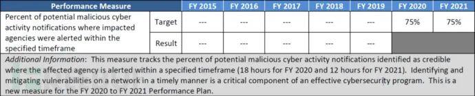 美国爱因斯坦计划跟踪与解读(2020)