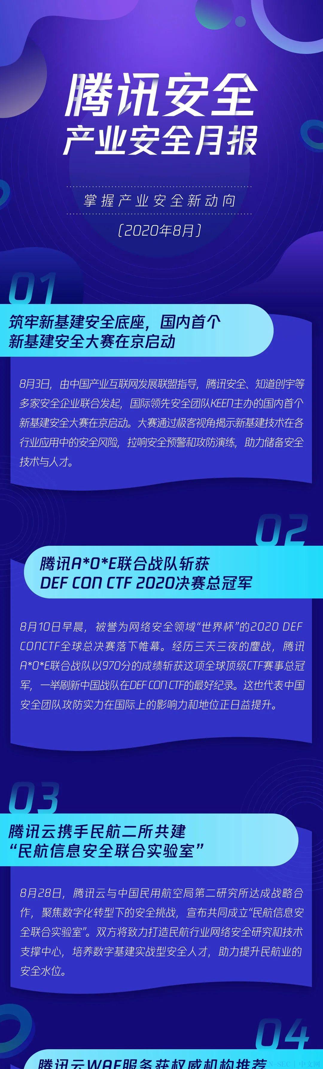 腾讯安全月报丨腾讯战队DEF CON CTF夺冠、国内首个新基建安全大赛启动、民航信息安全联合实验室成立……