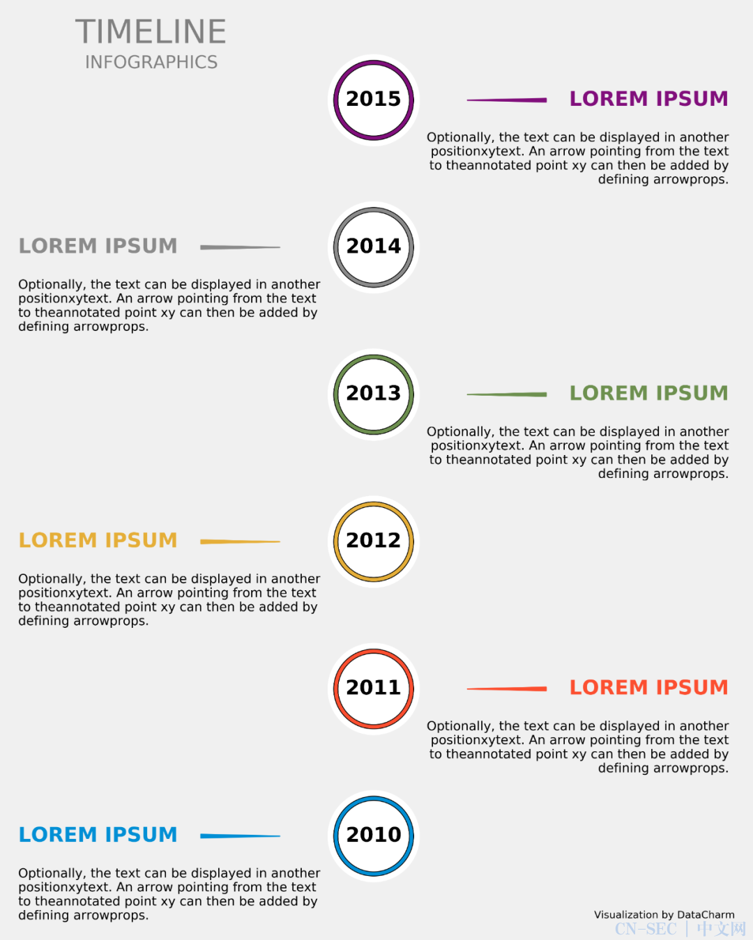 Python-matplotlib 商业图表绘制 02