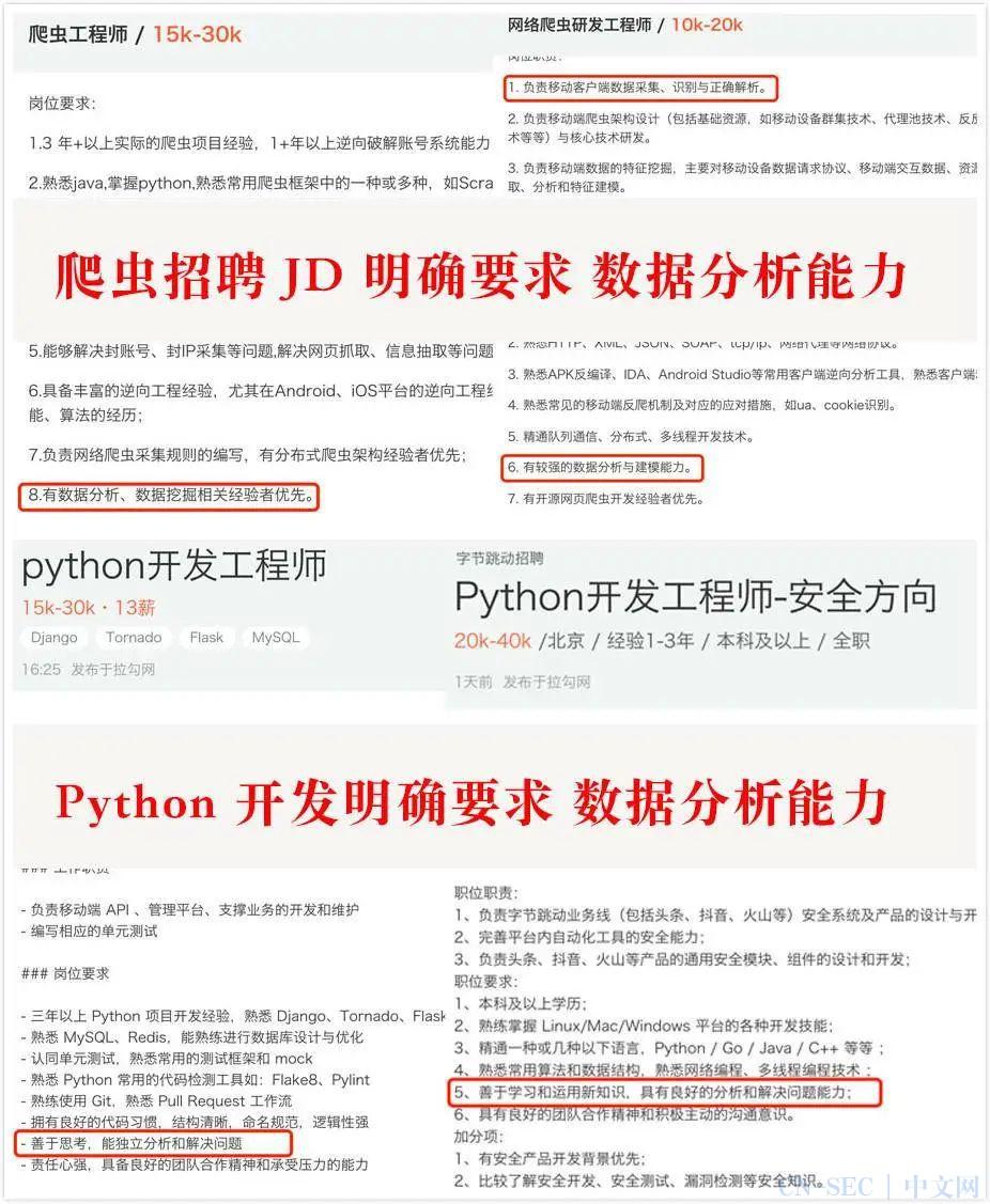 是生活欺骗了你,还是 Python 欺骗了你?