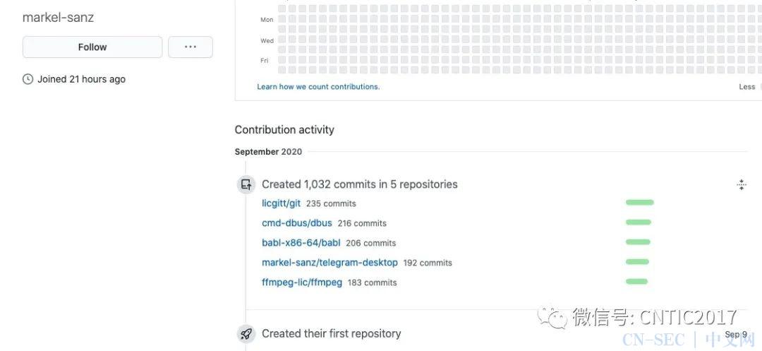 利用GitHub、Docker Hub、Travis CI、Circle CI进行伪装的挖矿活动