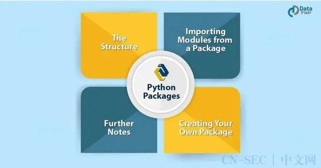 那些被低估了的 Python 库