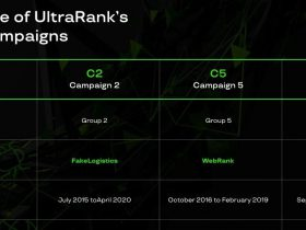 【安全圈】UltraRank黑客从数百家商店中窃取信用卡