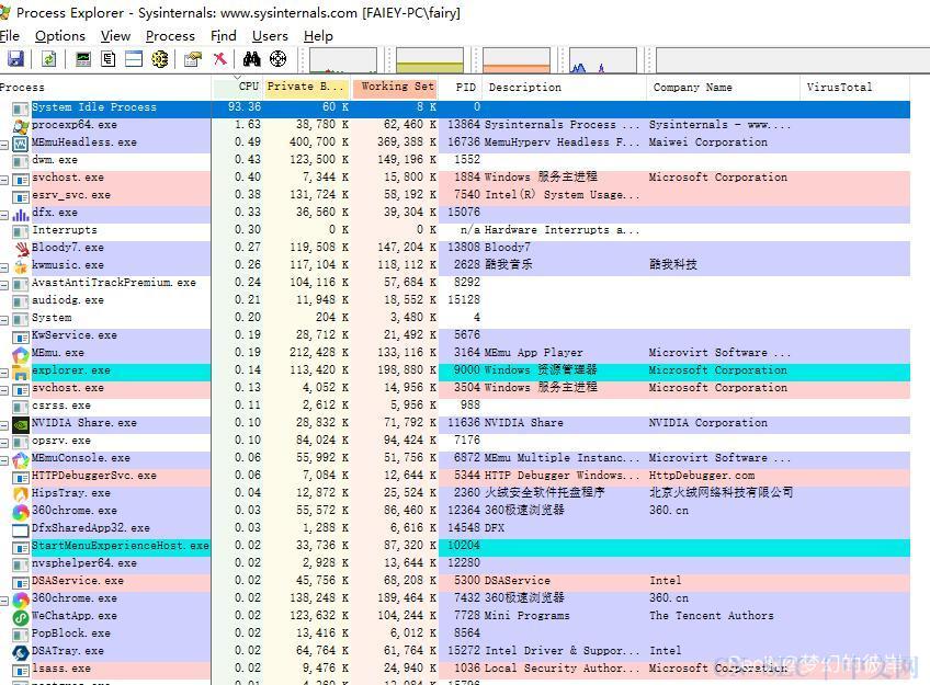 原创 | 网络安全应急响应学习记录-接触