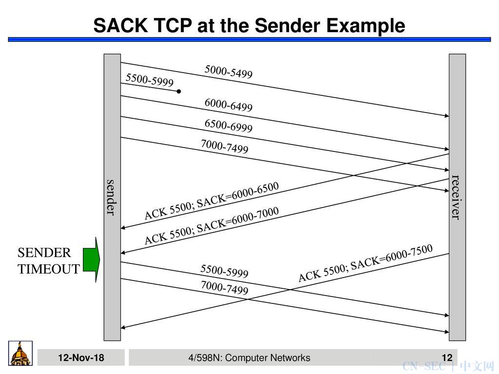 23 个问题 TCP 疑难杂症全解析