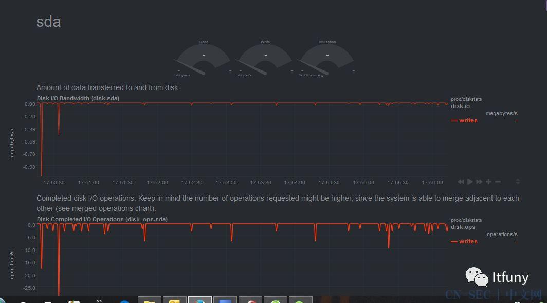 一款令人发指的Linux监控软件