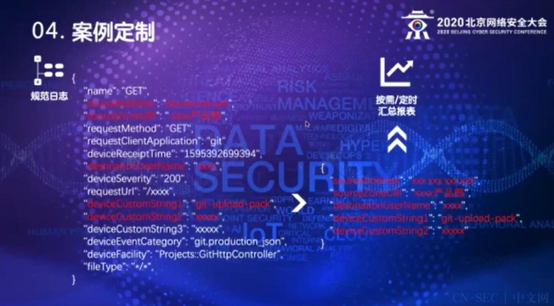 【企业安全运营实践论坛】邓小刚:海量日志采集和解析