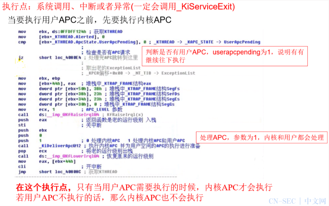 内核APC调用过程学习笔记