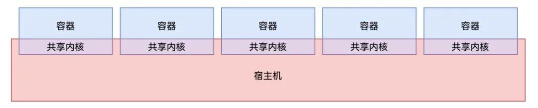 【云原生攻防研究】容器环境相关的内核漏洞缓解技术